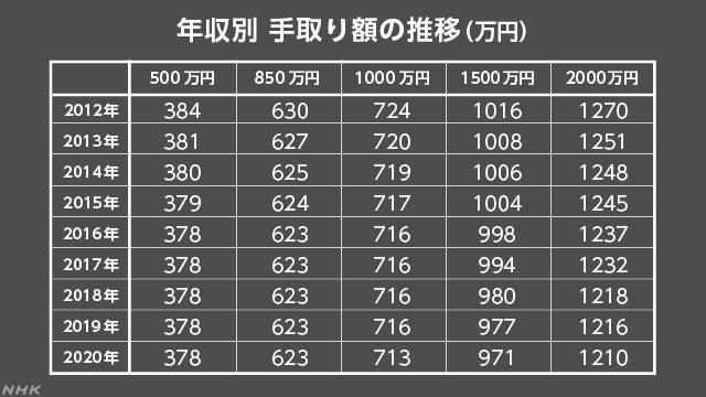 f:id:kimurou:20200823120353j:plain