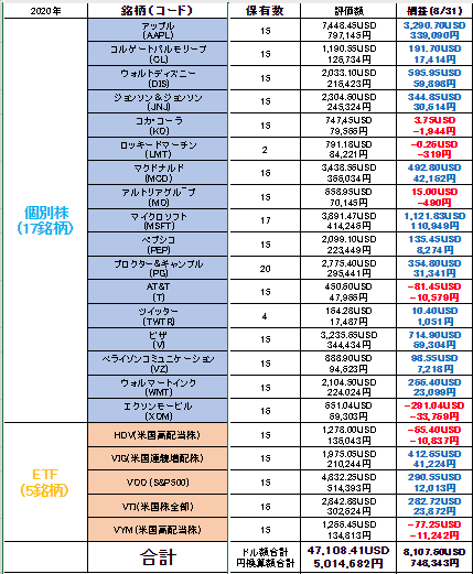 f:id:kimurou:20200830144735p:plain