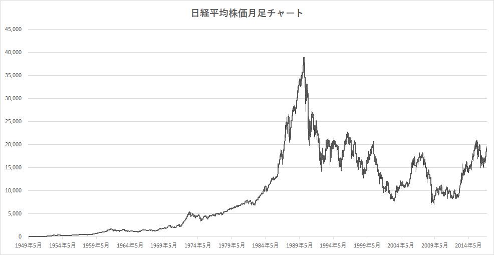 f:id:kimurou:20200915204907p:plain
