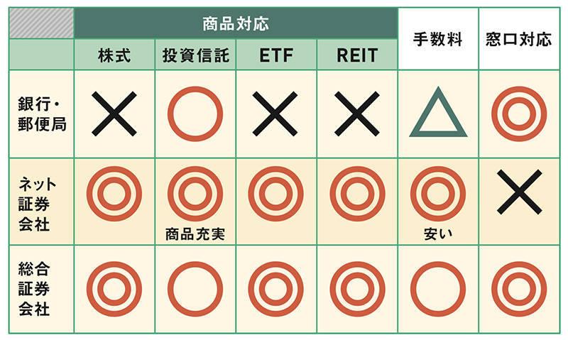 f:id:kimurou:20200916212347j:plain