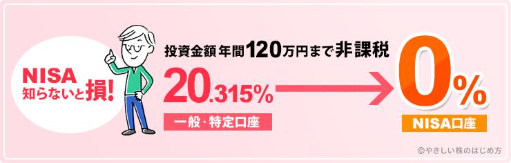 f:id:kimurou:20200923213258p:plain