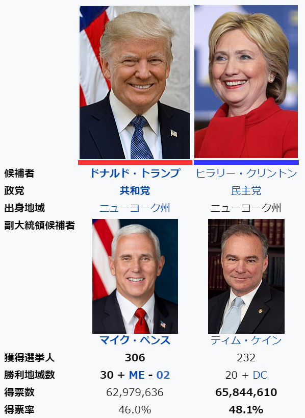 f:id:kimurou:20201004110543p:plain