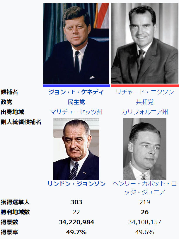 f:id:kimurou:20201004111212p:plain