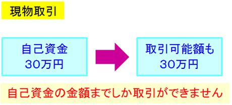 f:id:kimurou:20201022202958p:plain