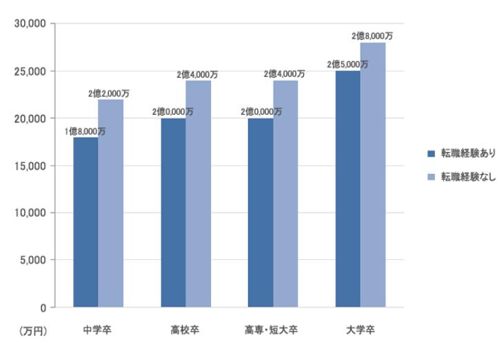 f:id:kimurou:20201025103857p:plain