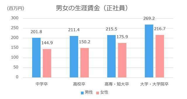 f:id:kimurou:20201025104335j:plain
