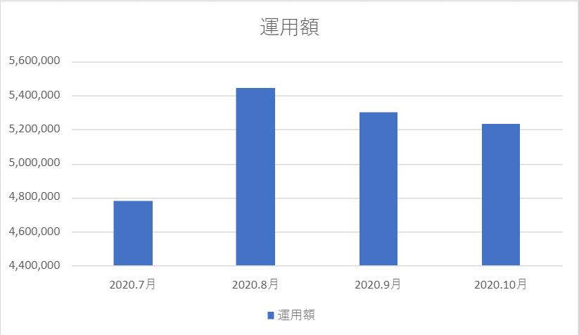 f:id:kimurou:20201031090334p:plain