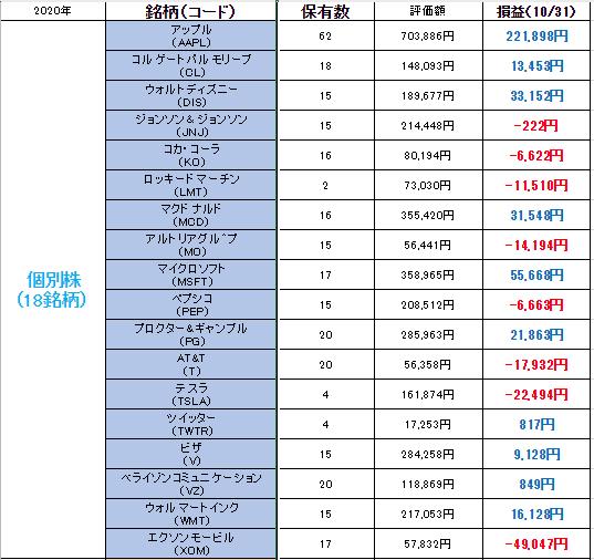 f:id:kimurou:20201031155802p:plain