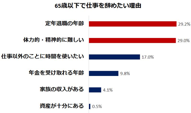 f:id:kimurou:20201103205603p:plain
