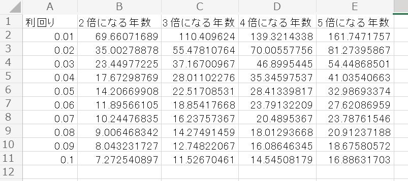 f:id:kimurou:20201113210203p:plain