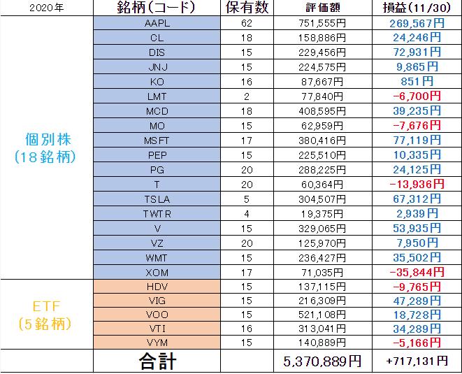 f:id:kimurou:20201128150448p:plain