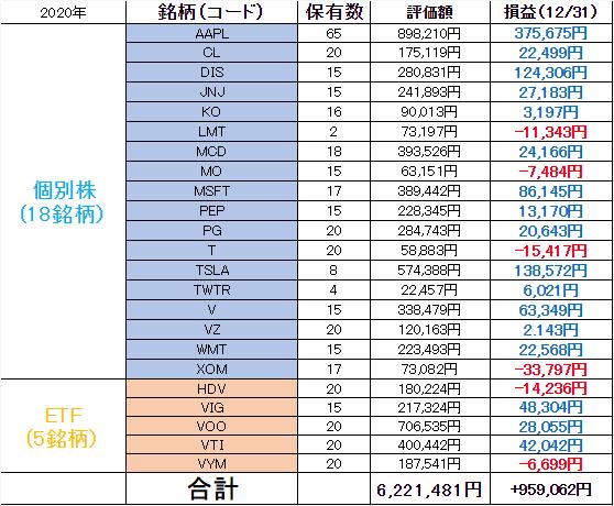f:id:kimurou:20201231111359p:plain