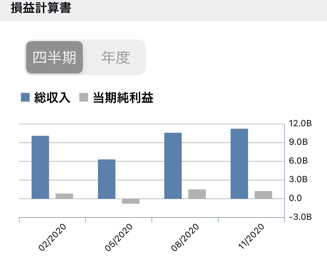 f:id:kimurou:20210121221708p:plain