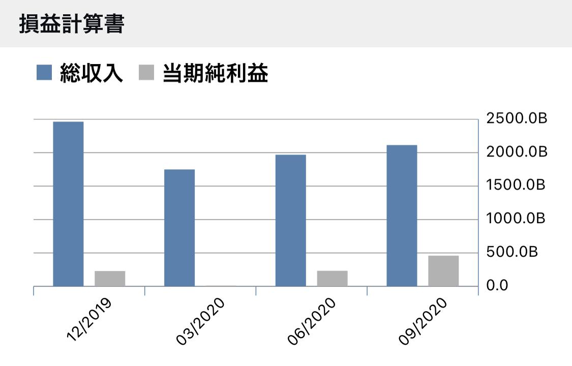 f:id:kimurou:20210124111429p:plain