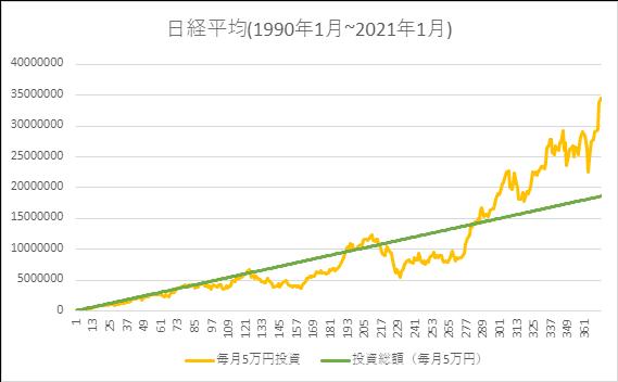 f:id:kimurou:20210127164448p:plain