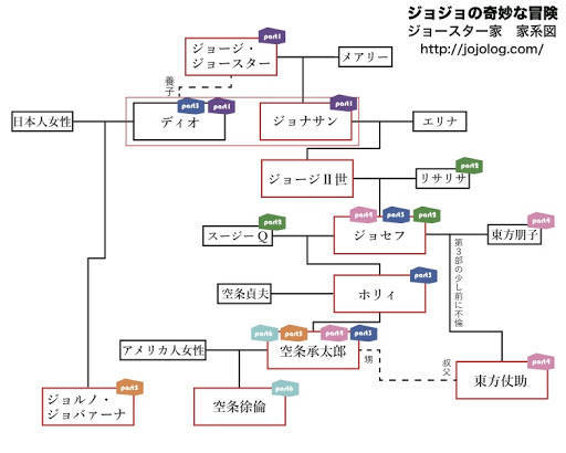 f:id:kimurou:20210128211045j:plain