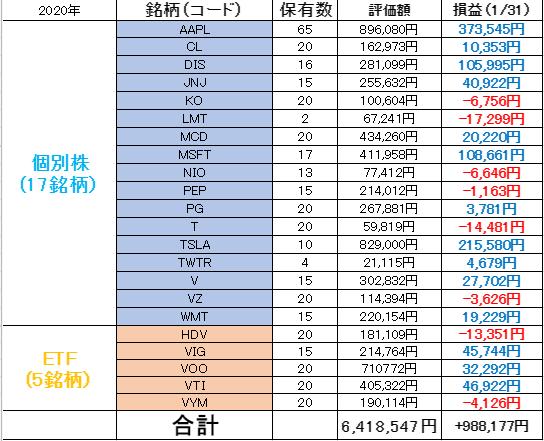 f:id:kimurou:20210130153326p:plain