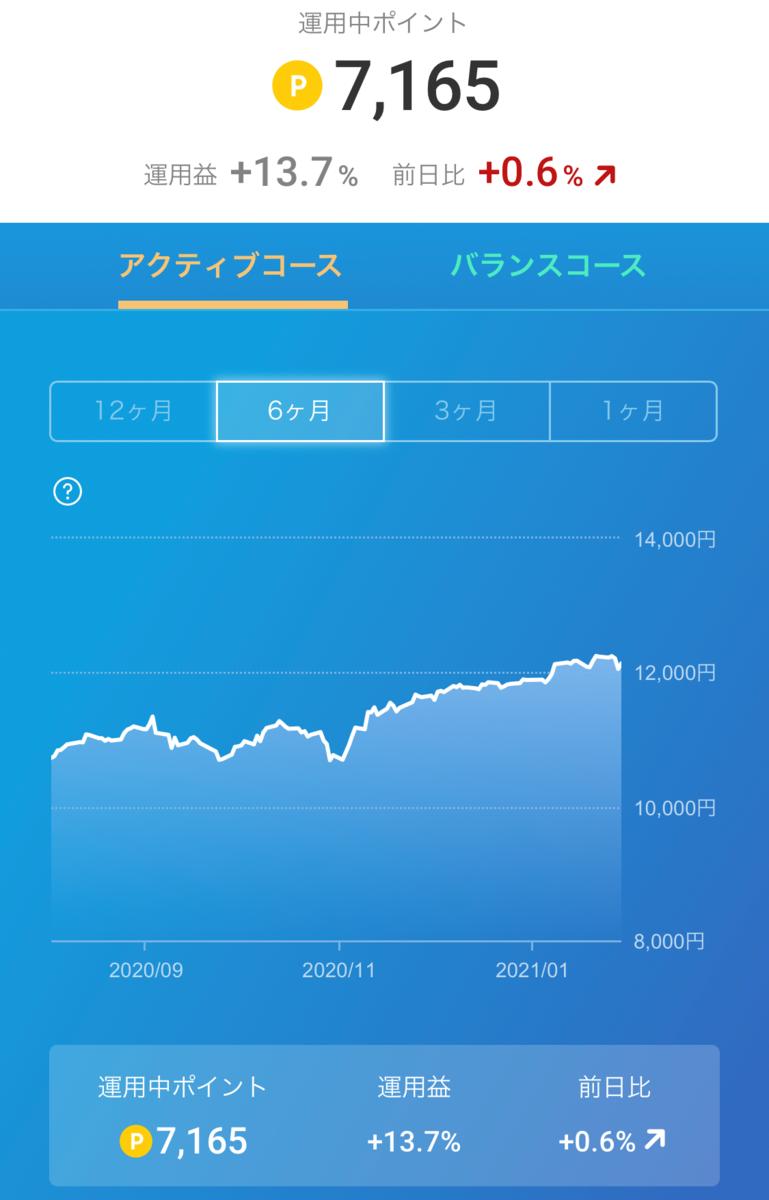 f:id:kimurou:20210130160101p:plain