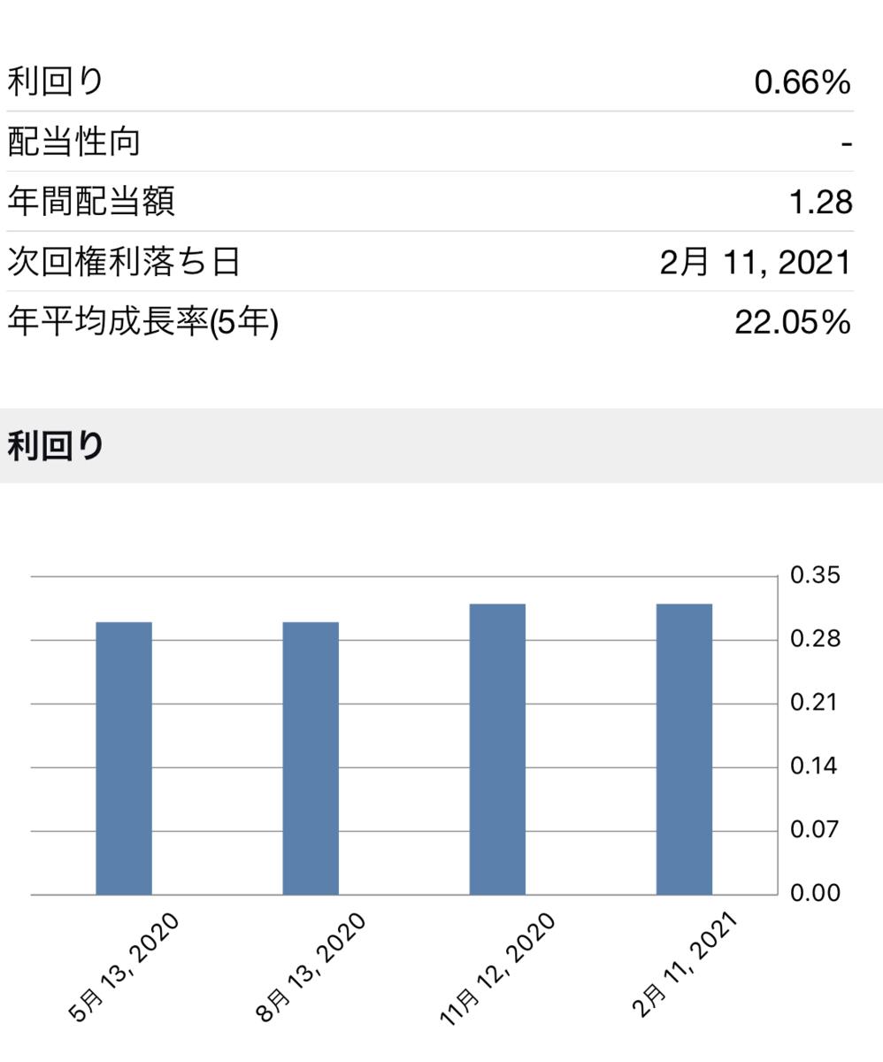 f:id:kimurou:20210202212306p:plain