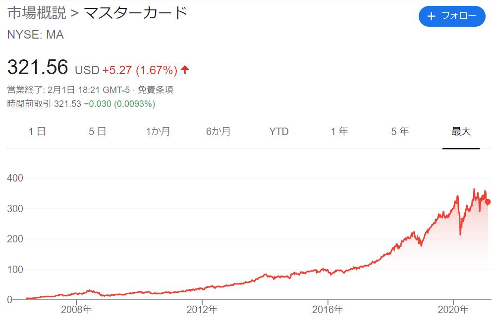 f:id:kimurou:20210202213112p:plain