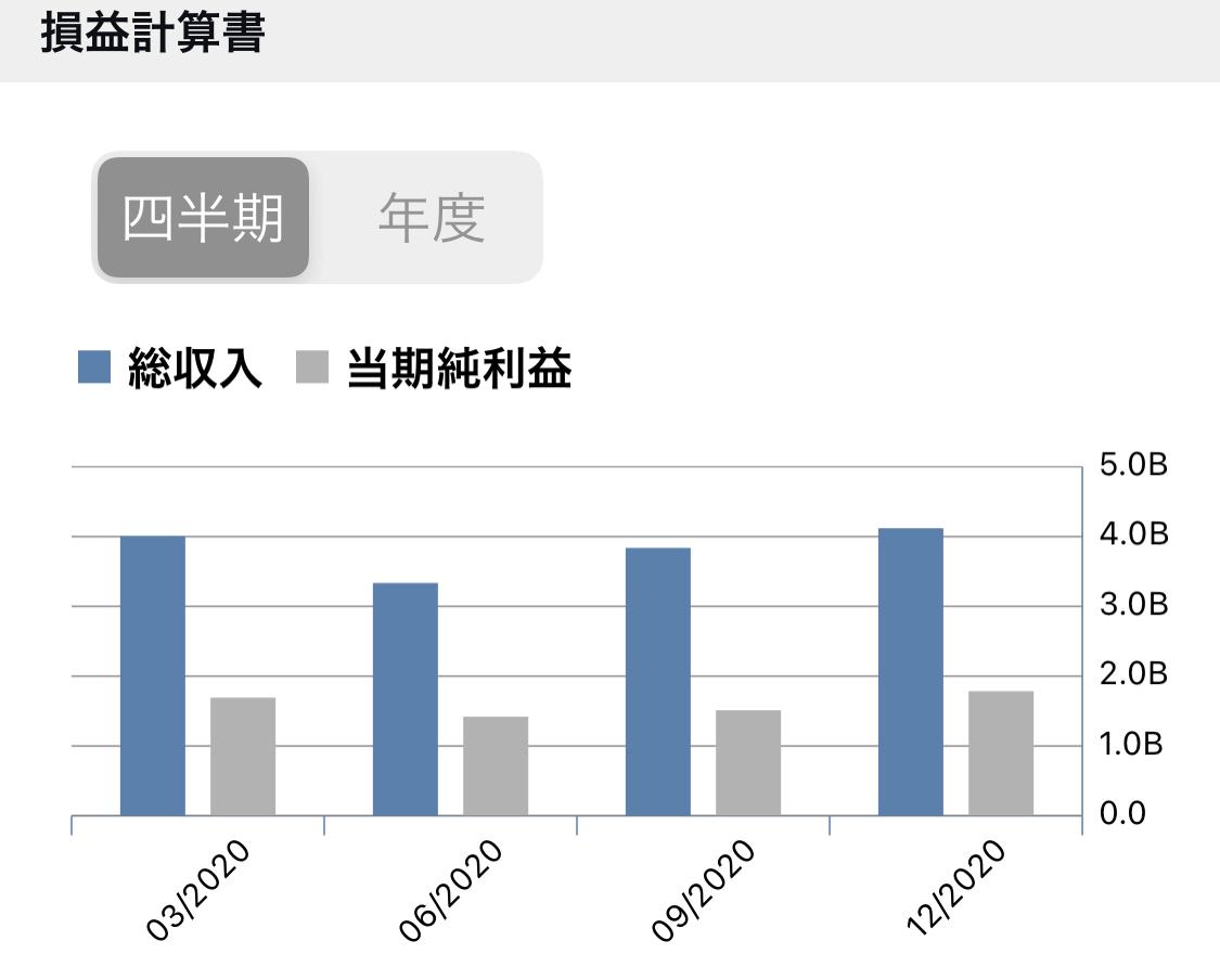 f:id:kimurou:20210202213540p:plain