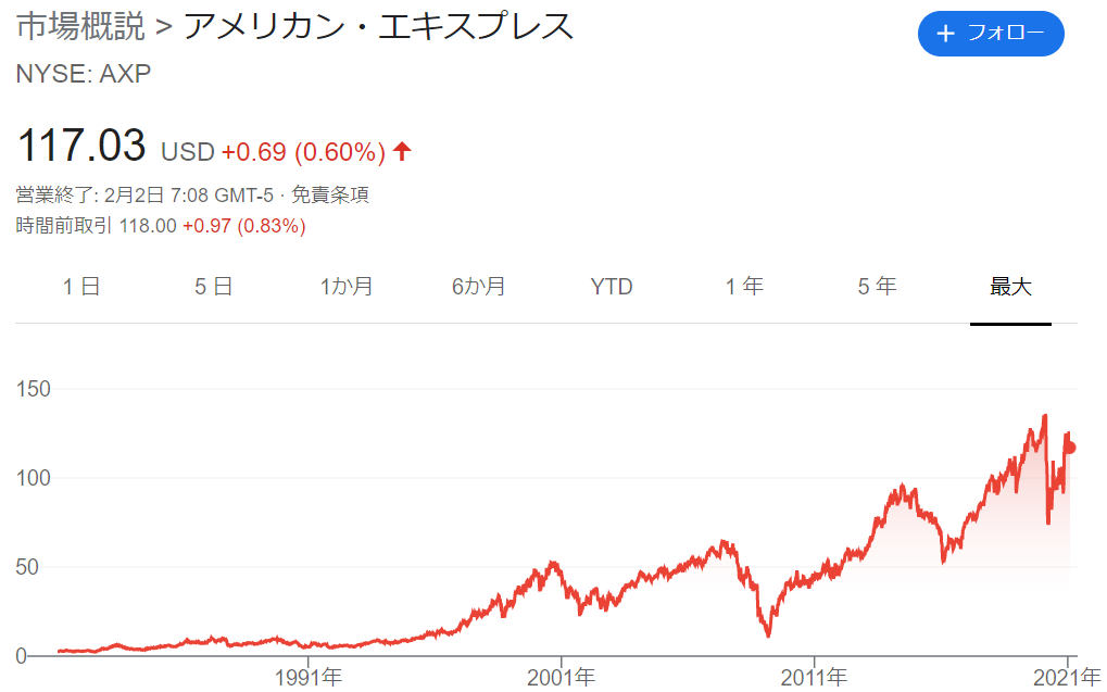 f:id:kimurou:20210202214749p:plain