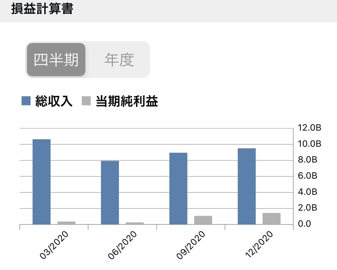 f:id:kimurou:20210202215141p:plain