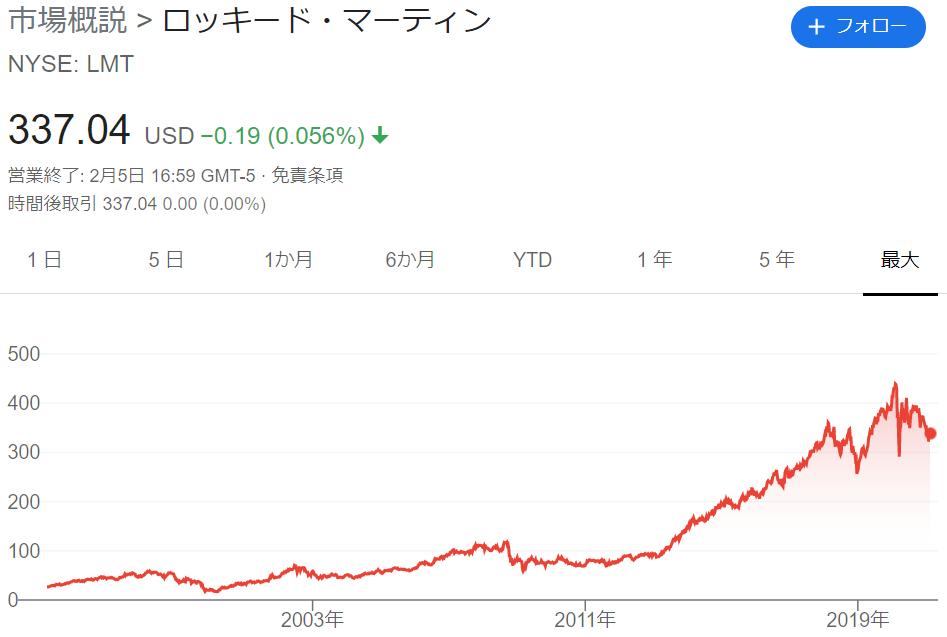 f:id:kimurou:20210206173317p:plain