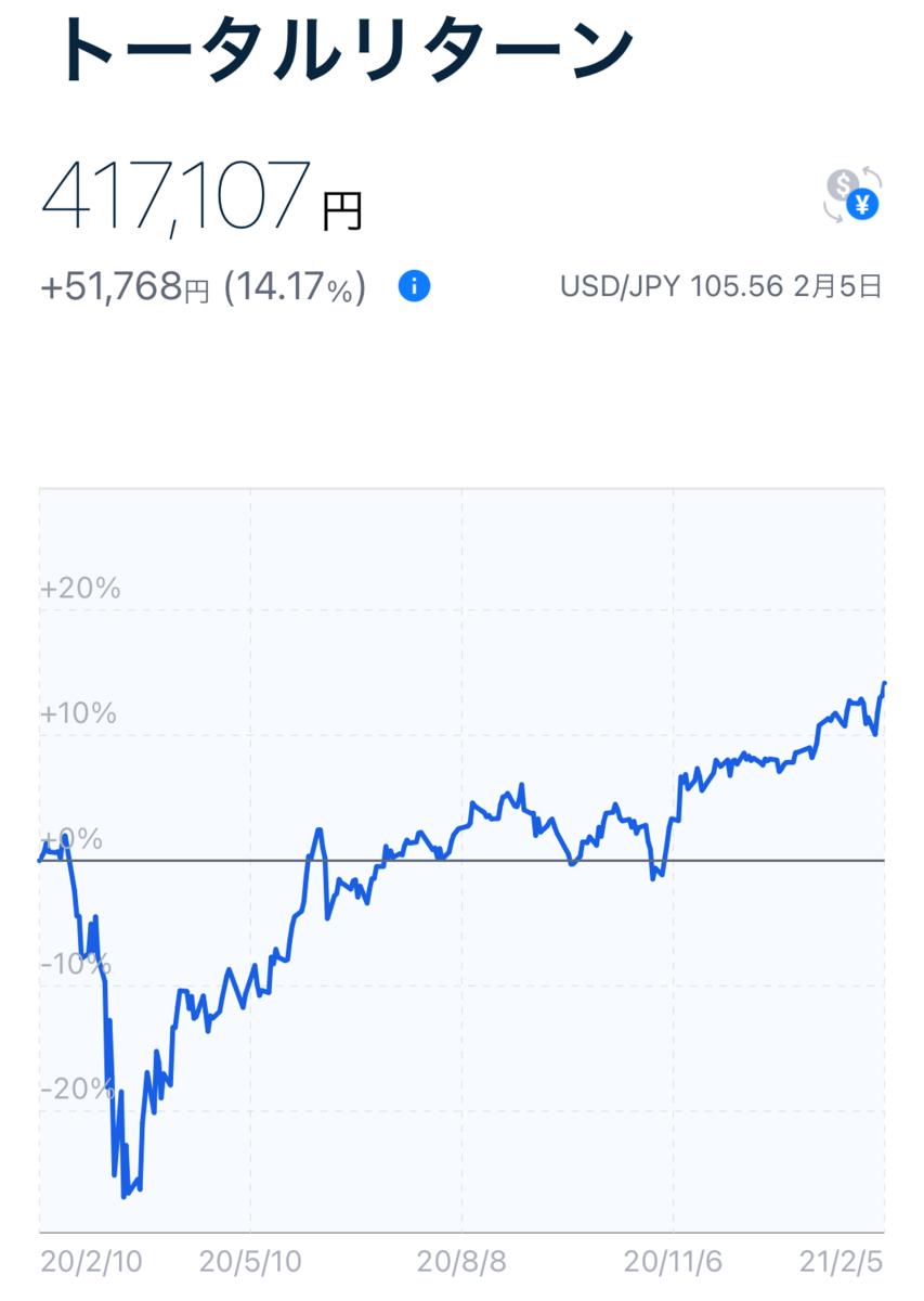 f:id:kimurou:20210207132323p:plain