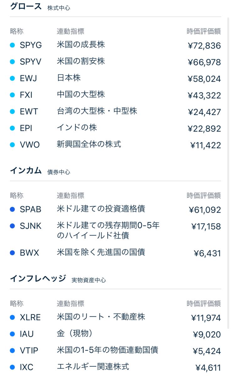 f:id:kimurou:20210207132728p:plain