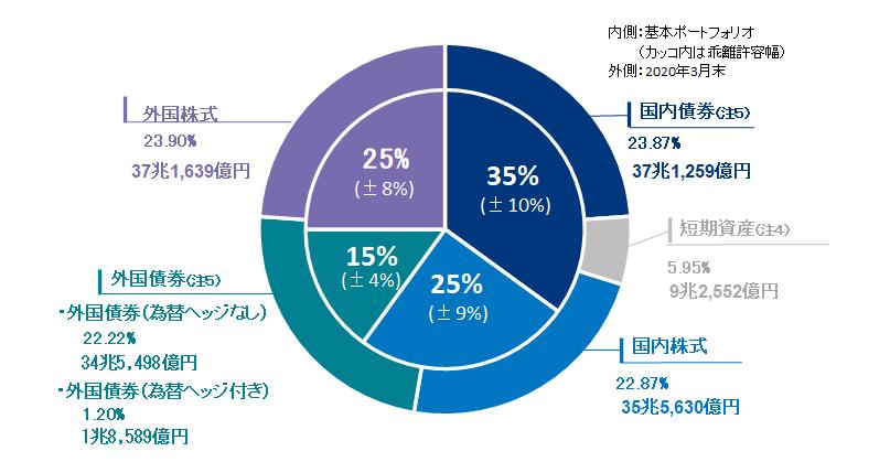 f:id:kimurou:20210216215621p:plain
