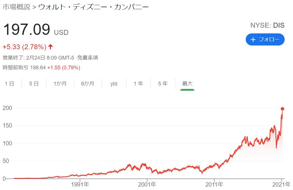 f:id:kimurou:20210224221052p:plain