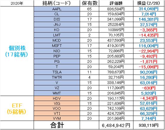 f:id:kimurou:20210227142137p:plain