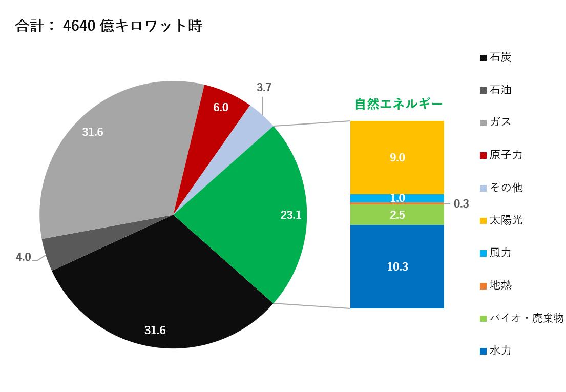 f:id:kimurou:20210319201157p:plain