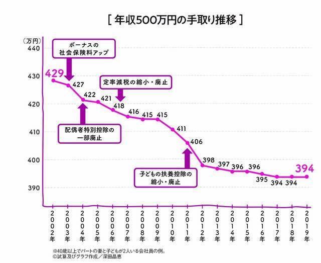f:id:kimurou:20210319205354j:plain