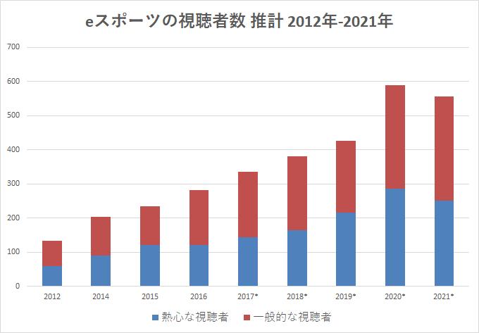 f:id:kimurou:20210323090455p:plain