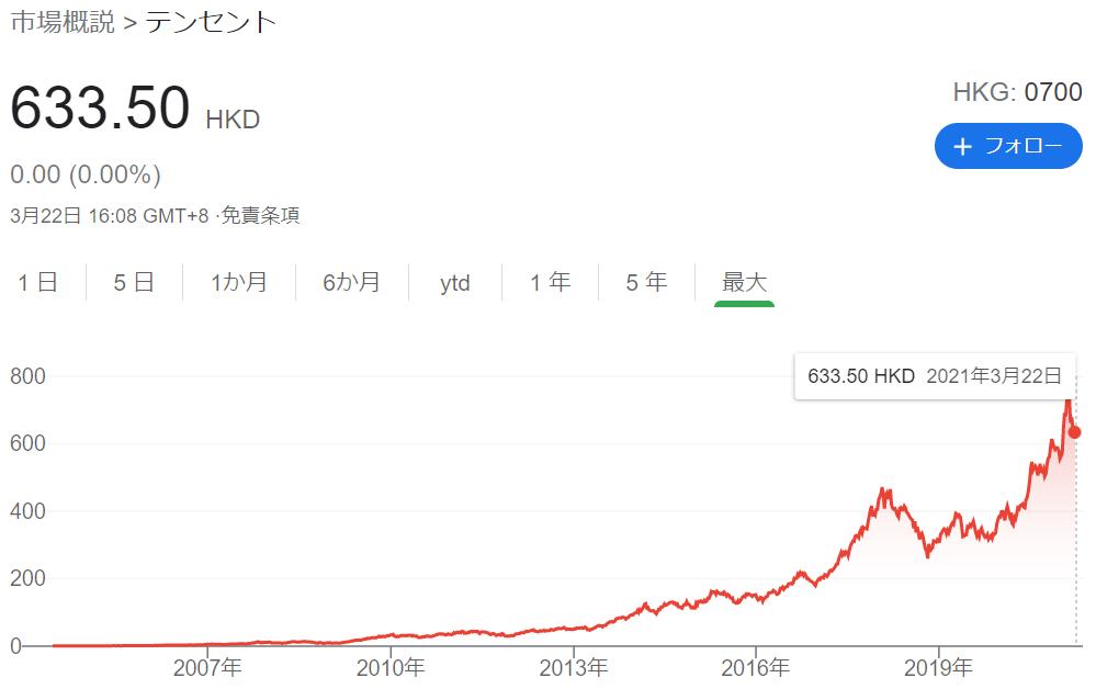 f:id:kimurou:20210323101721p:plain
