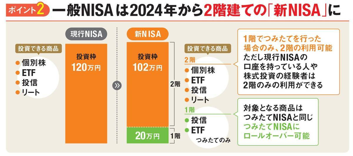 f:id:kimurou:20210327211536j:plain