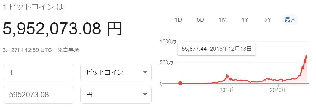f:id:kimurou:20210327220101p:plain
