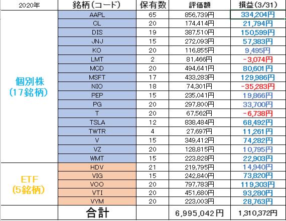 f:id:kimurou:20210401202932p:plain