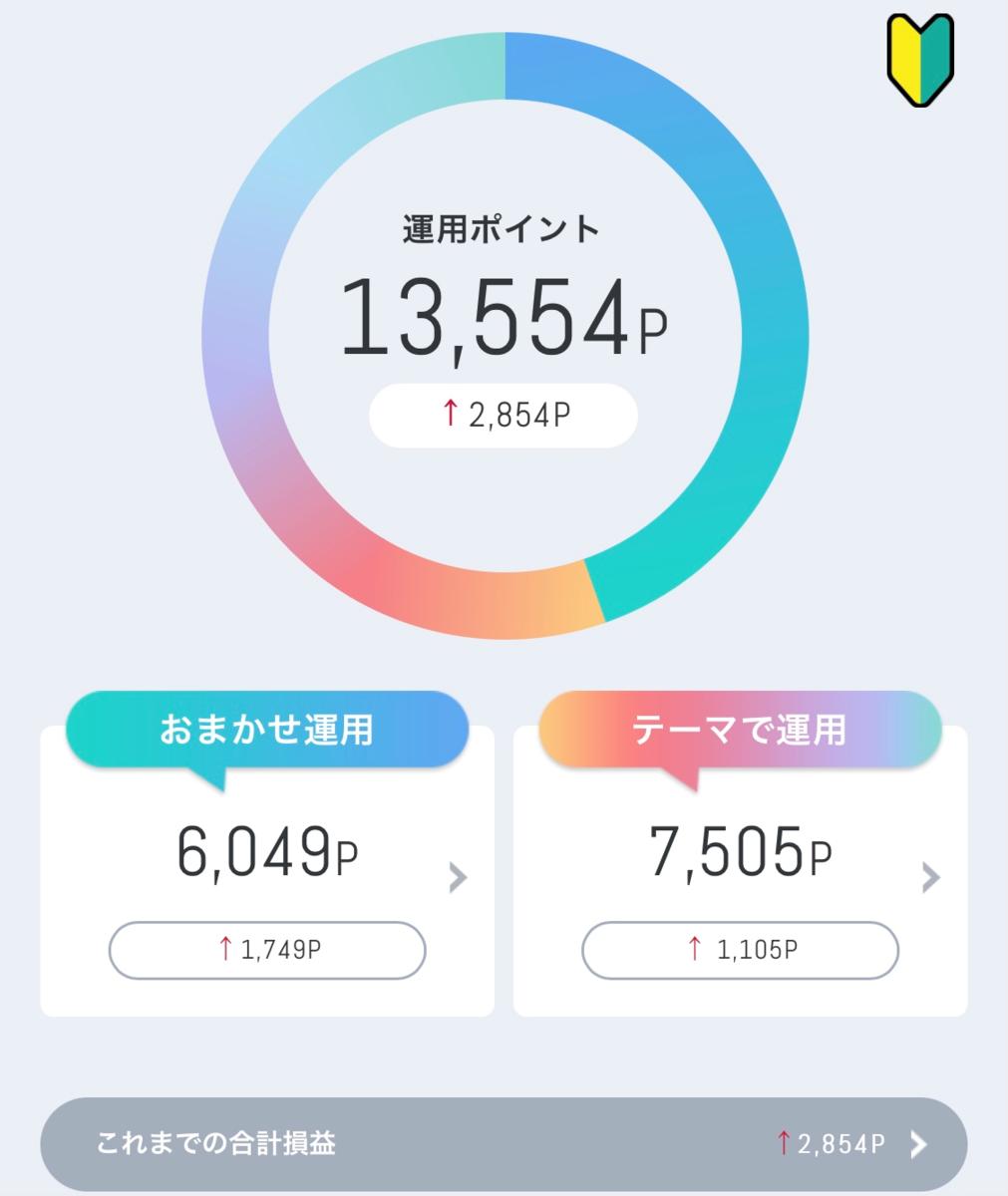 f:id:kimurou:20210401204215p:plain
