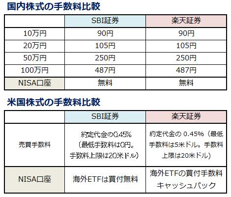 f:id:kimurou:20210403153214p:plain