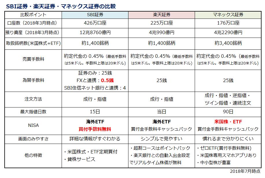 f:id:kimurou:20210403154015p:plain