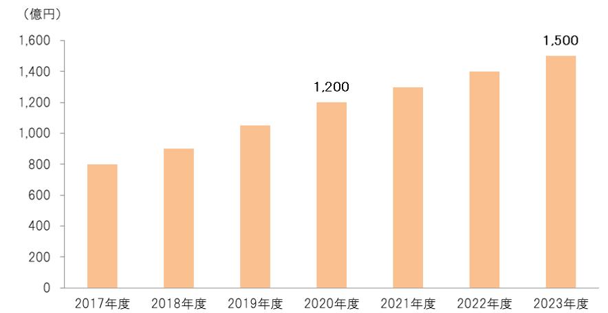 f:id:kimurou:20210409105911p:plain