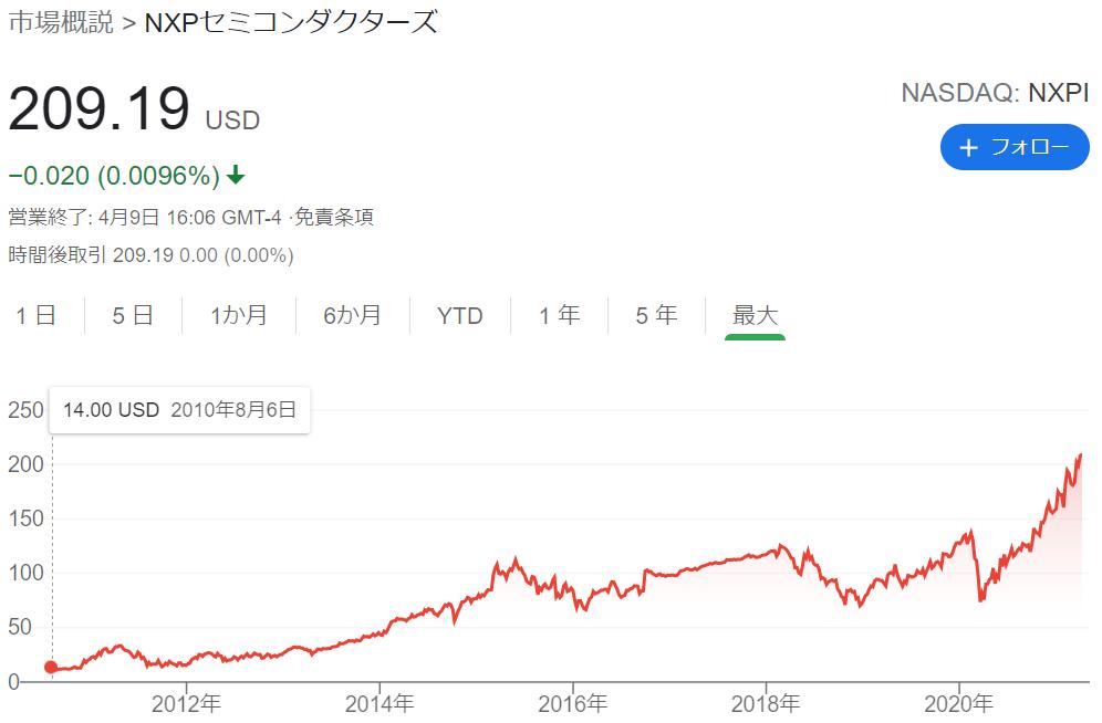 f:id:kimurou:20210410110523p:plain