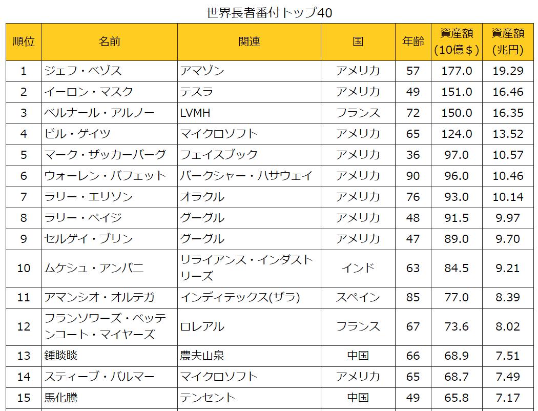 f:id:kimurou:20210417115802p:plain