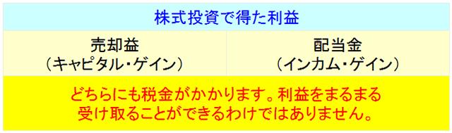 f:id:kimurou:20210424094912p:plain