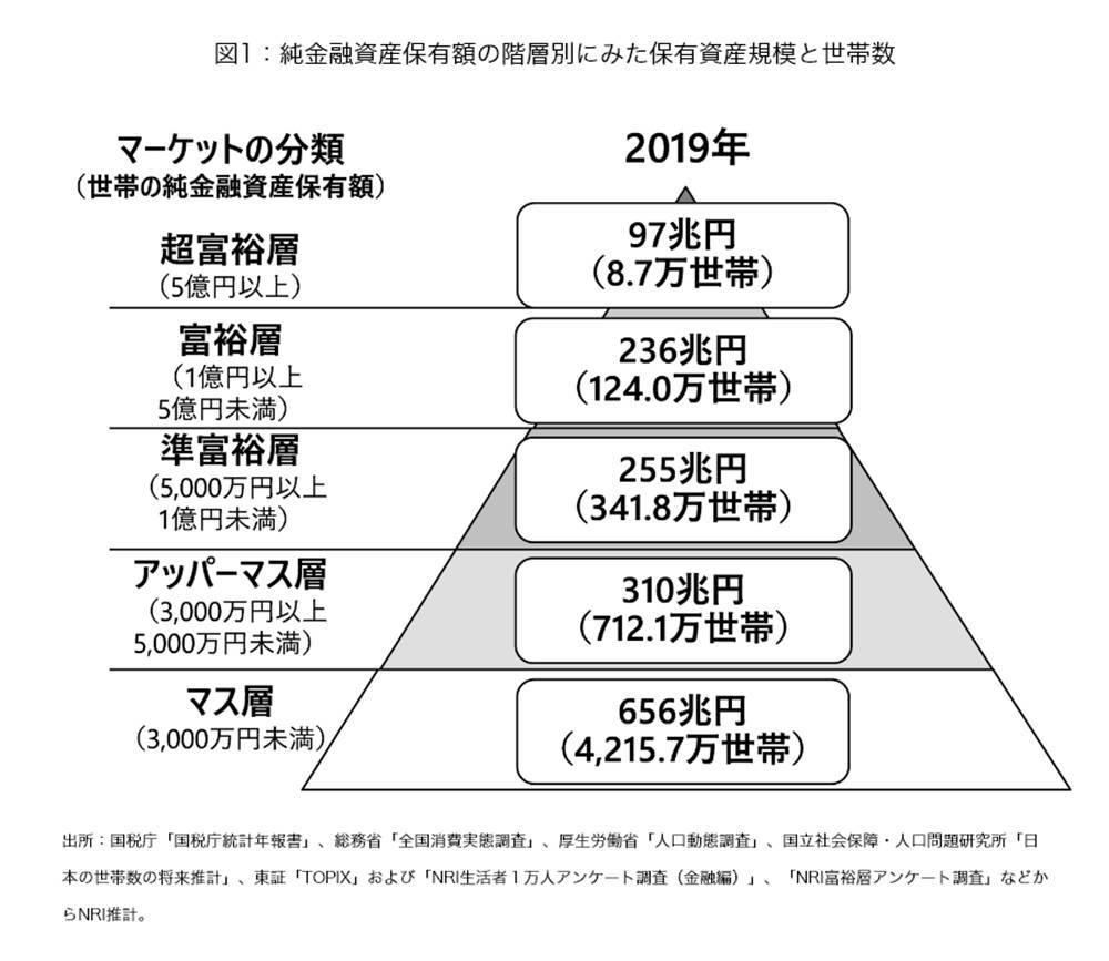 f:id:kimurou:20210424141216j:plain