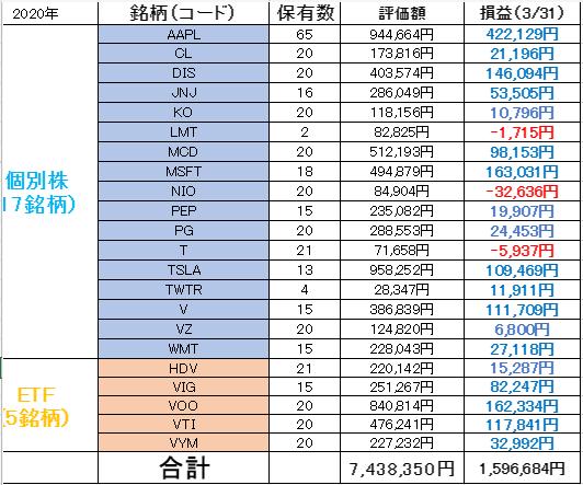 f:id:kimurou:20210430150736p:plain