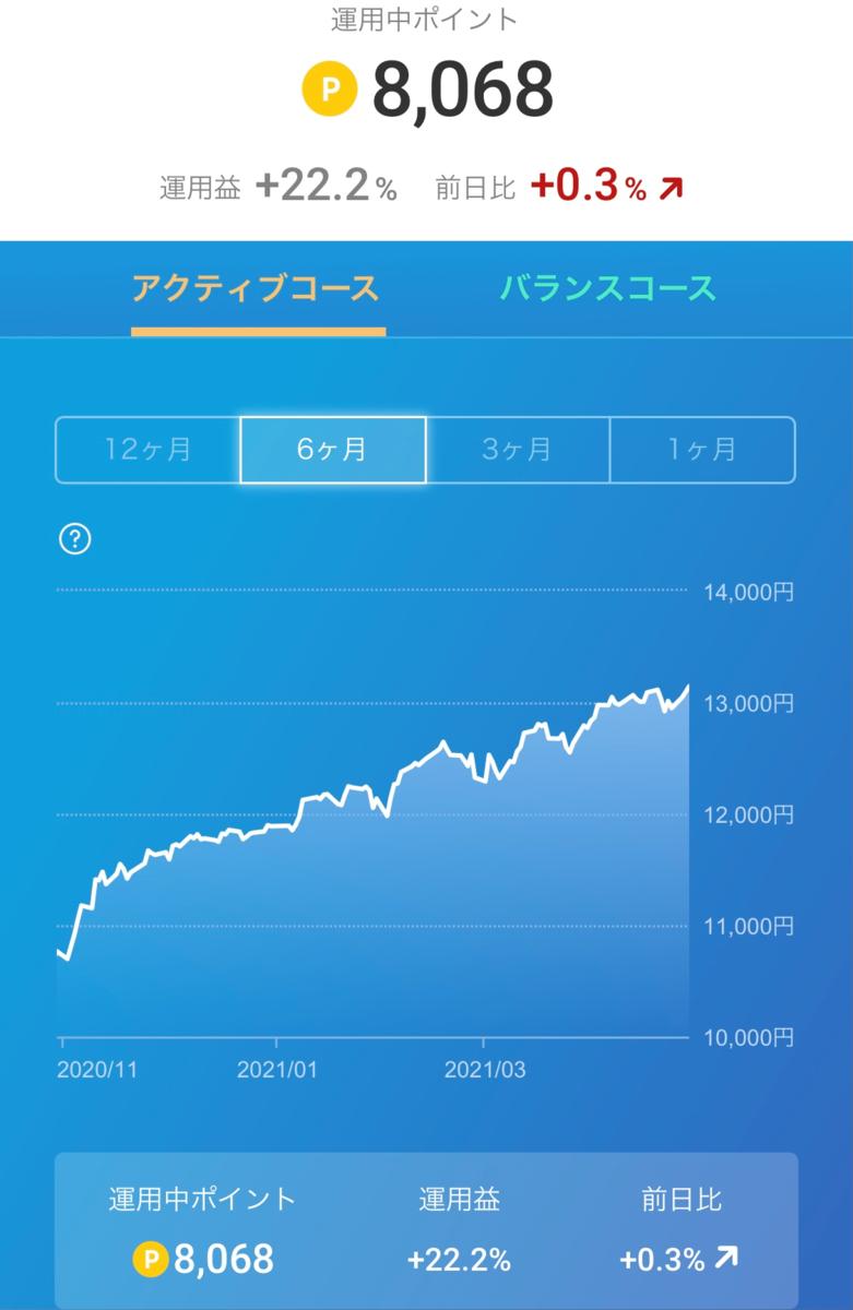 f:id:kimurou:20210430152744p:plain
